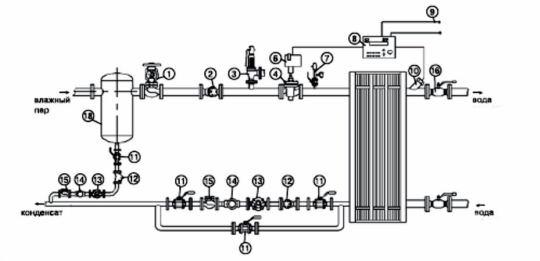 1) Система с теплообменником
