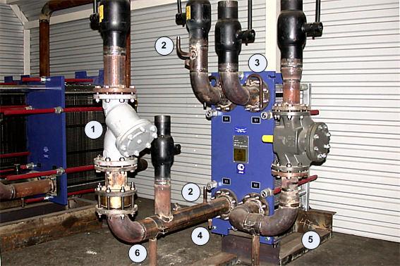Теплообменники и их обвязка в цтп расчет пластинчатого водоводяного теплообменника